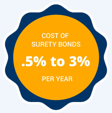 Cost of Surety Bonds